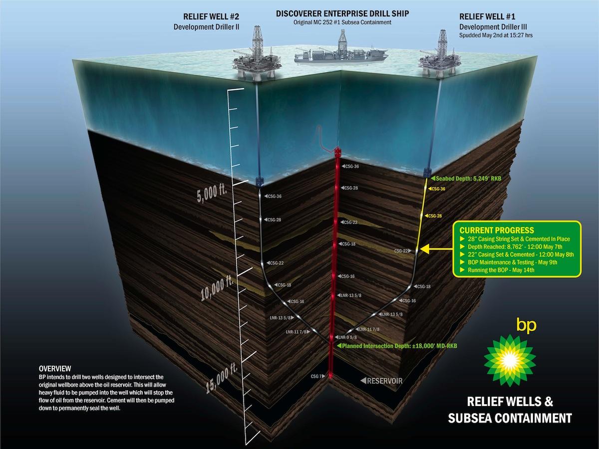 Oil Spill Illustration Roundup Technical Illustrators org