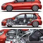 Jim Hatch - VW GTI Cutaway