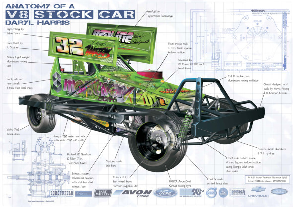 Roy Scorer - Anatomy of a V8 Stock Car