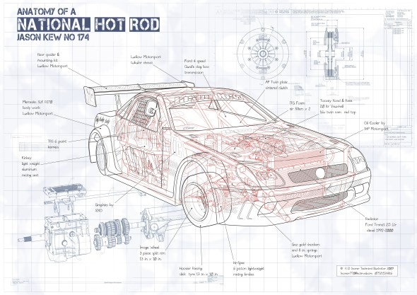 Roy Scorer - Anatomy of a National Hot Rod