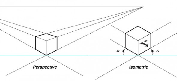 Perspective vs Isometrics