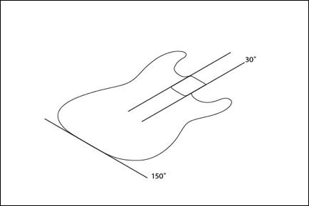 Stratocaster 7
