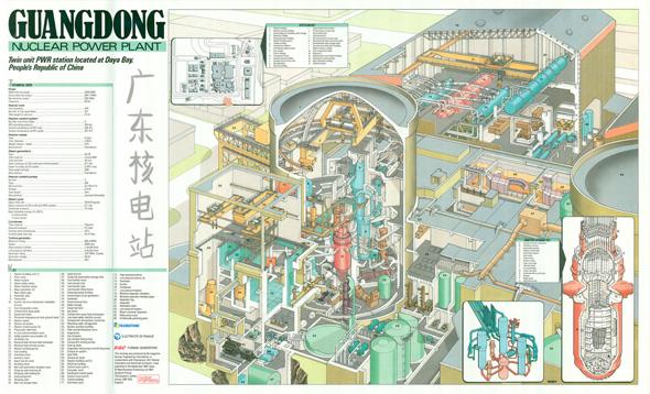 nuclear reactor cutaways technical illustrators org inside a nuclear power plant diagram nuclear power plant diagram animation #2