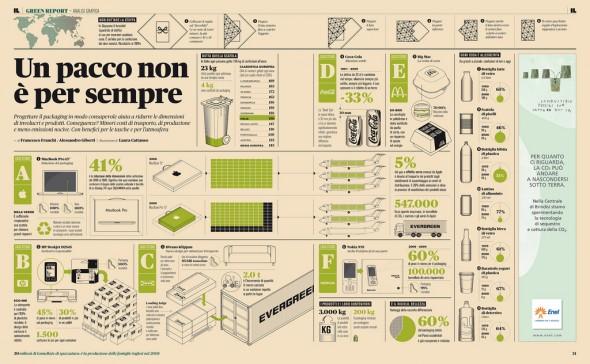 Inspiration – IL Magazine | Technical Illustrators.org