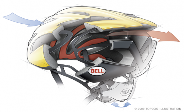 Top Dog Illustration - Bell Helmet Cutaway