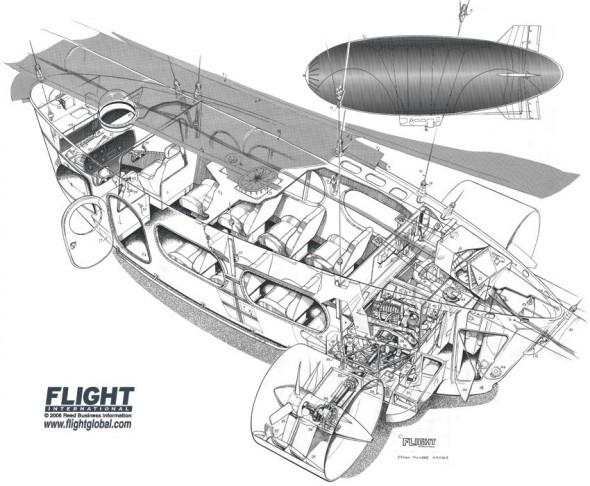Airbus Airship Cutaway