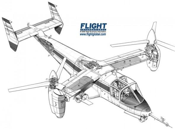Bell XV 15 Cutaway
