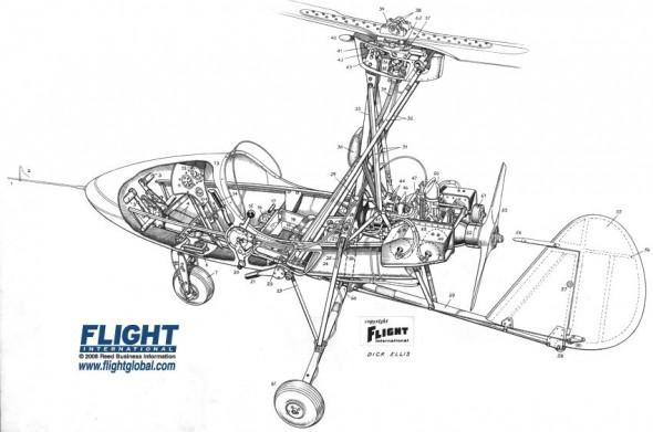 Autogyro Cutaway